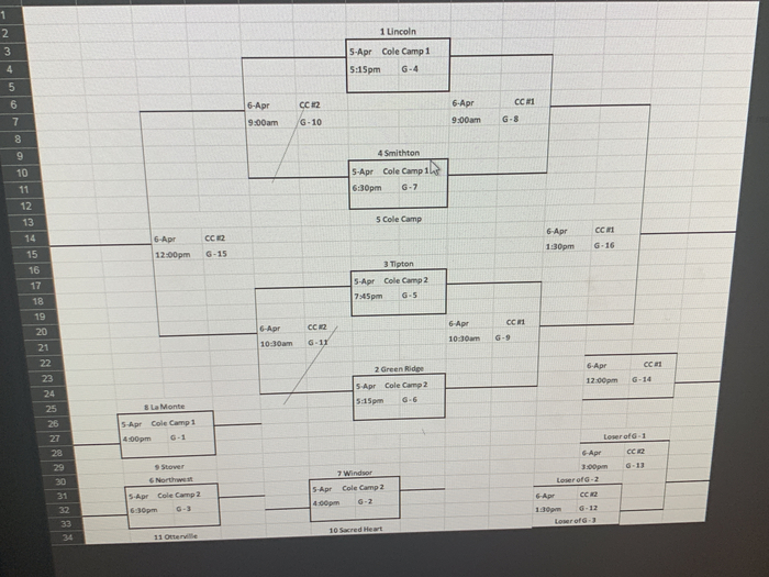 Updated Softball Bracket