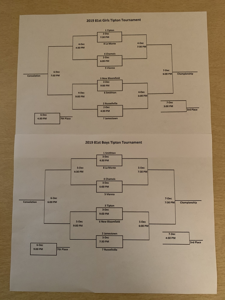 Tipton tournament brackets
