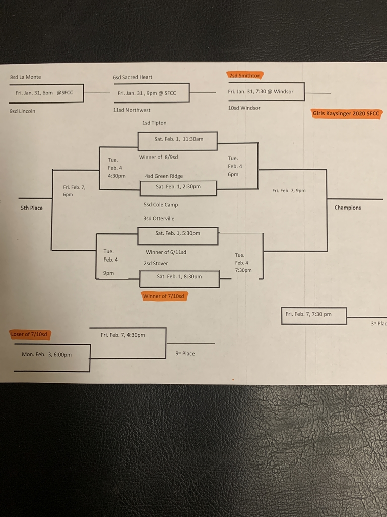 2020 Girls Kaysinger Basketball bracket